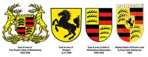 Logo history!